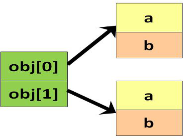 Javascript Array of Objects